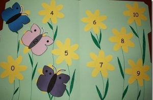 butterfly-number-activity