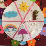 Weather craft ideas for preschoolers