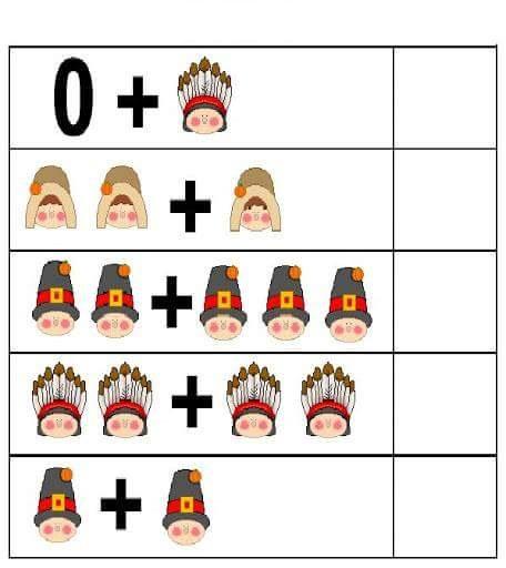 Addition Worksheets printable addition worksheets for kindergarten : Kindergarten Addition Worksheets | funnycrafts