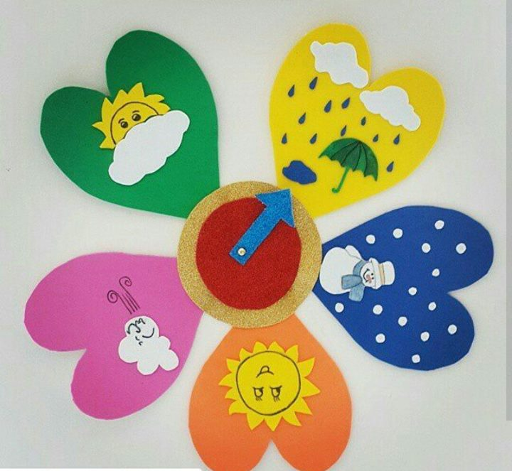 Kids Weather Crafts 1 on Paper Plate Umbrella Craft