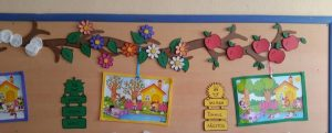 seasons-bulletin-board-idea-1