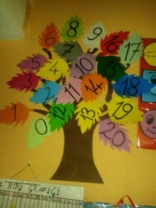 tree-number-craft