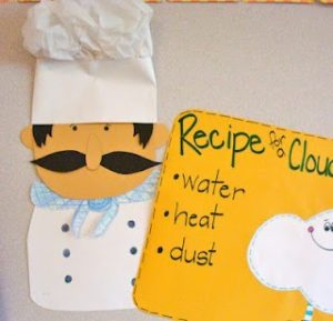 chef-crafts-for-preschool