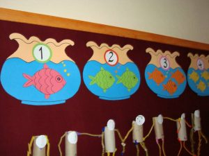 Fish Craft Ideas  Funny Crafts. Gender Reveal Ideas For Daddy. Nursery Ideas Under The Sea. Yard Camping Ideas. Party Ideas 8 Yr Old Girl. Bathroom Tile Ideas And Pictures. Date Ideas Joondalup. Ideas For Small Kitchen And Living Room. Easter Muffin Ideas