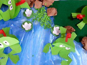 frog-lake-craft