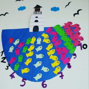 numbers-classroom-decorations-7
