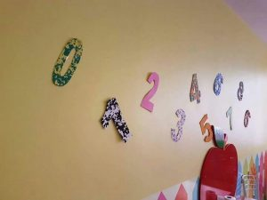 numbers-classroom-decorations-8