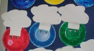 paper-plate-chef-crafts-for-kids