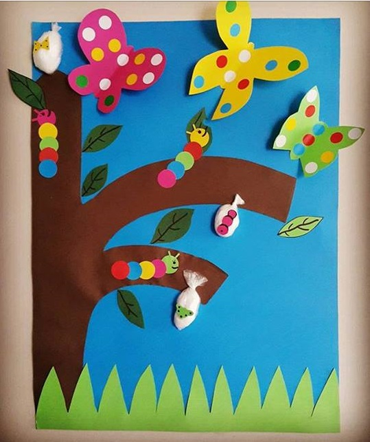 Butterfly life cycle spring craft preschool and homeschool for Butterfly art and craft