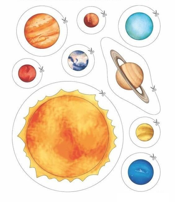 Solar system cutting activities